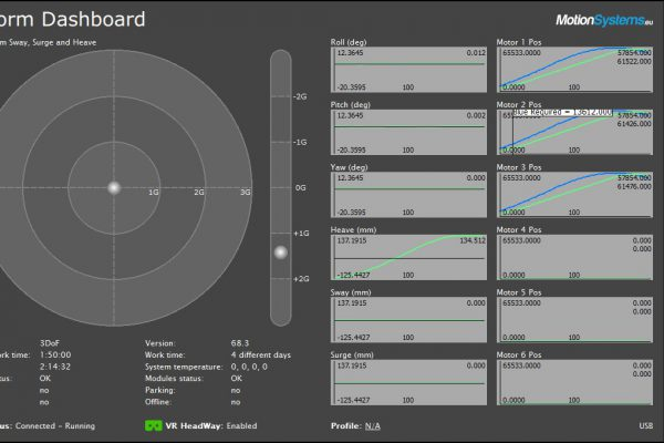 ForceSeatPM Pro Dashboard